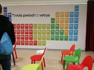 tavola periodica vetrya